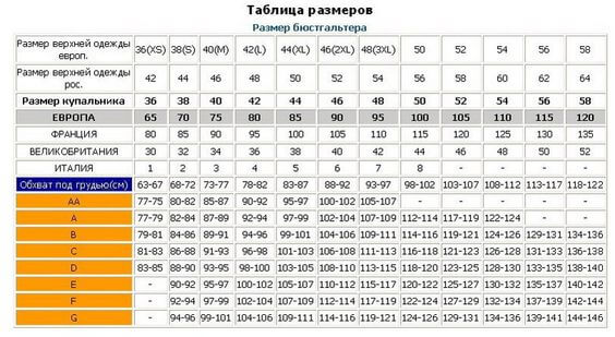 3e8b831148f56 Як дізнатися, який розмір грудей: рекомендації щодо визначення розміру